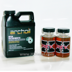 Diesel Oil Additives